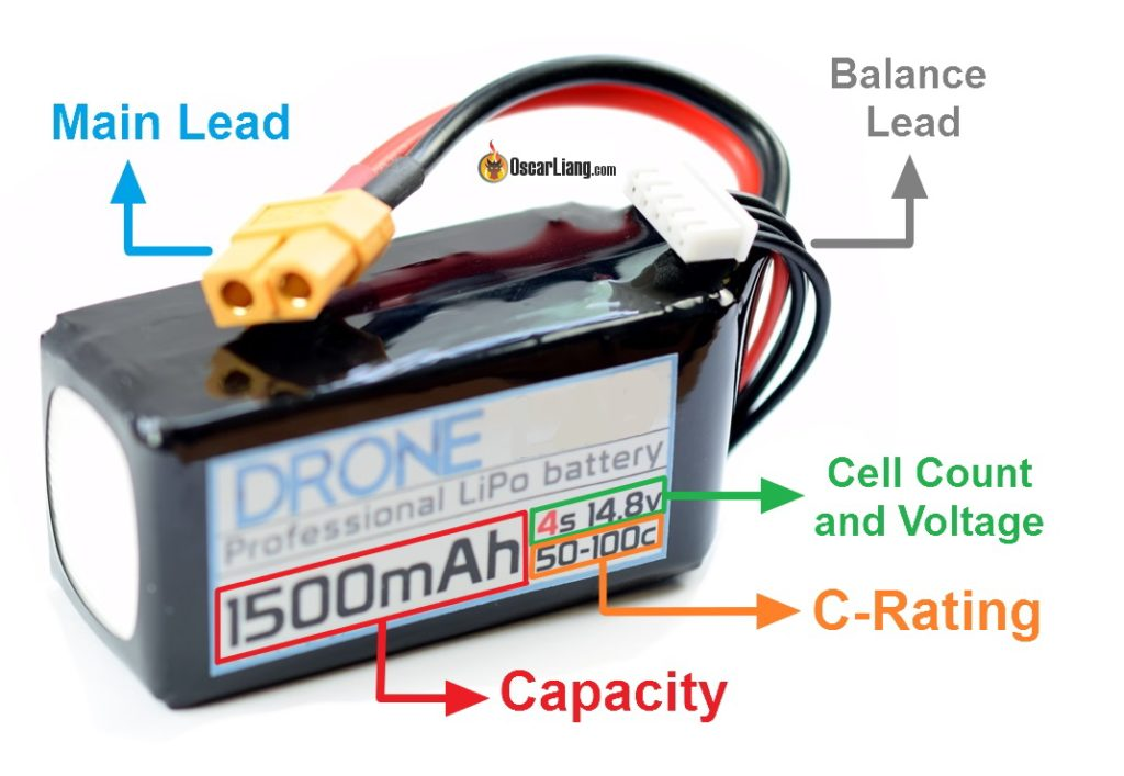 LiPo battery label explained: voltage, capacity, cell count (s)