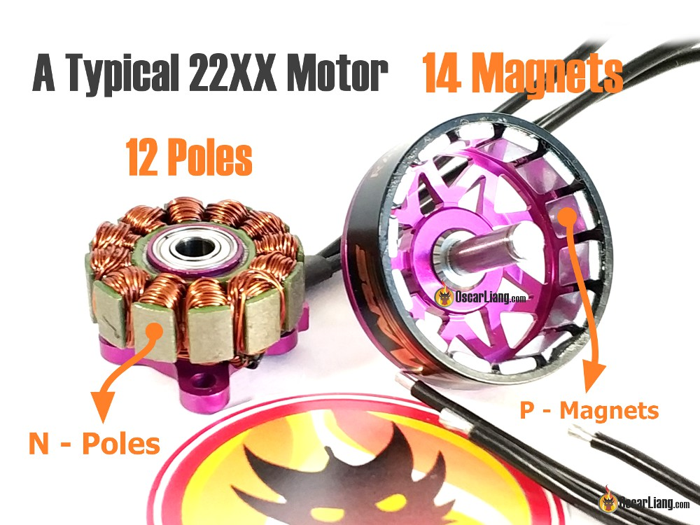 Poles and Magnets in a Mini Quad Motor